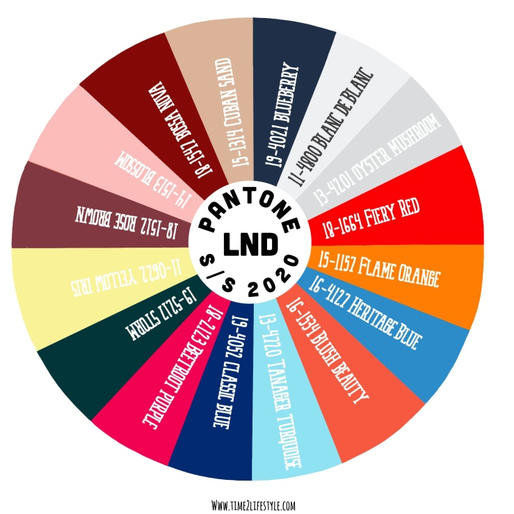 Trend Report London Pantone colors S/S 2020